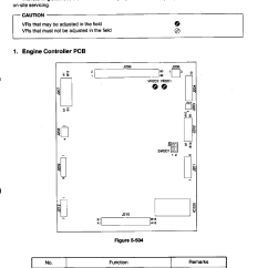 Ipf Wiring Diagram Pmi Knowledge Areas Canon Wide-format-bubblejet Bj-w7000 Parts And Service Manual